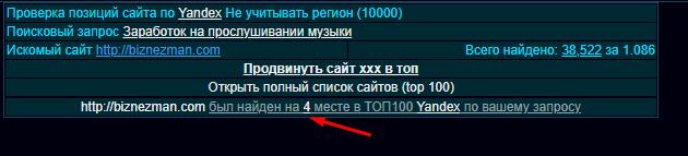 Результаты по Яндексу