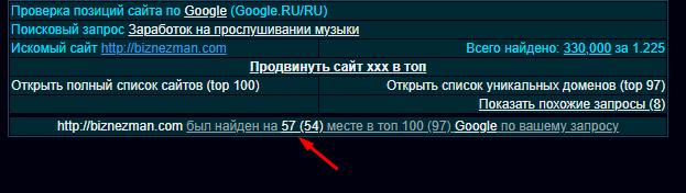 Позиция в Google